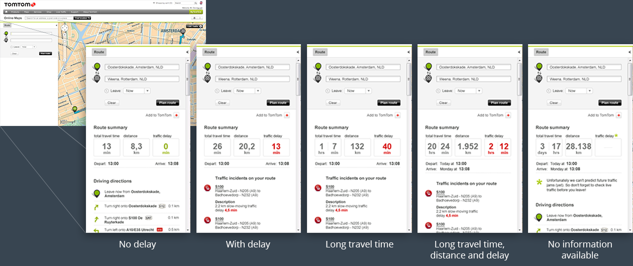 TomTom Route Summary